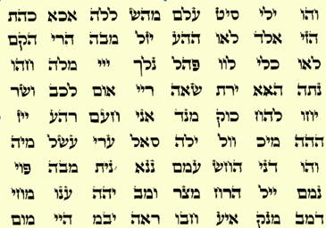 The 72 different spellings of God's name according to the Kabbalah